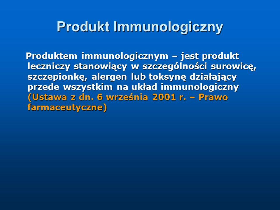 Produkt Immunologiczny Produktem immunologicznym – jest produkt leczniczy stanowiący w szczególności surowicę, szczepionkę, alergen lub toksynę działa