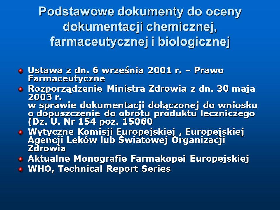 Podstawowe dokumenty do oceny dokumentacji chemicznej, farmaceutycznej i biologicznej Ustawa z dn. 6 września 2001 r. – Prawo Farmaceutyczne Rozporząd