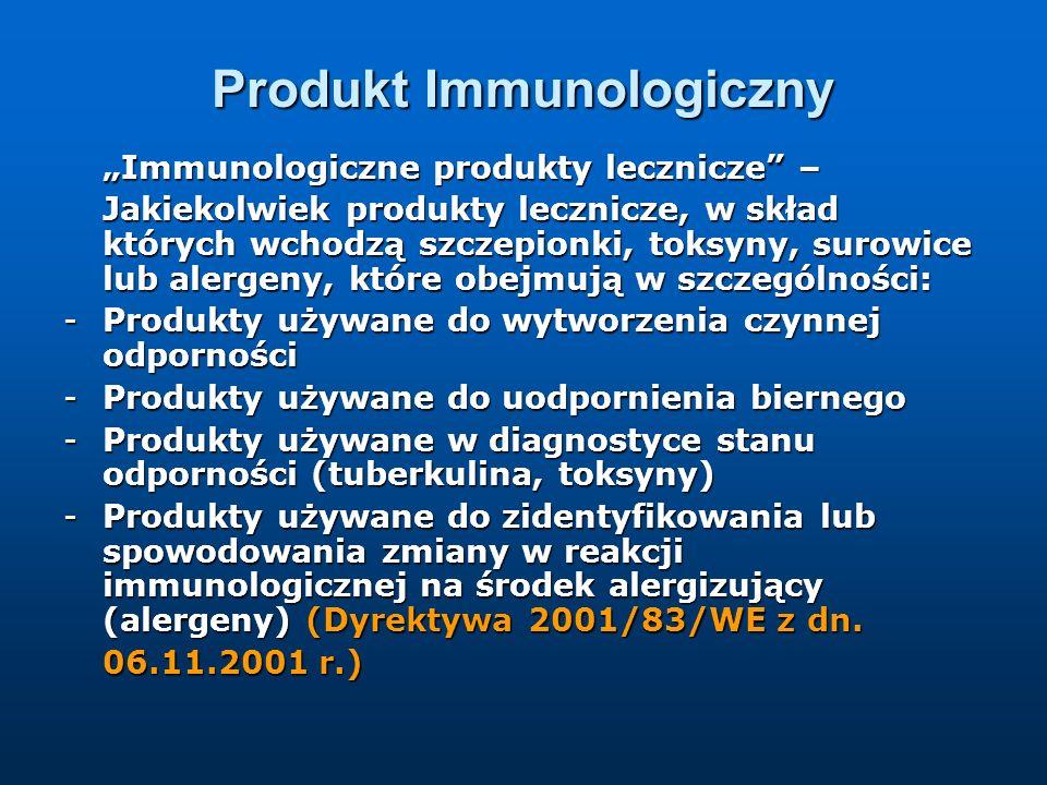 Produkt Immunologiczny Immunologiczne produkty lecznicze – Jakiekolwiek produkty lecznicze, w skład których wchodzą szczepionki, toksyny, surowice lub