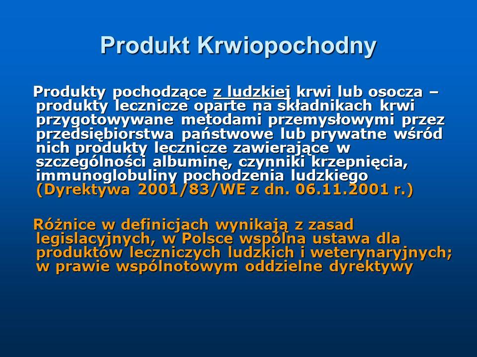Produkt Krwiopochodny Produkty pochodzące z ludzkiej krwi lub osocza – produkty lecznicze oparte na składnikach krwi przygotowywane metodami przemysło