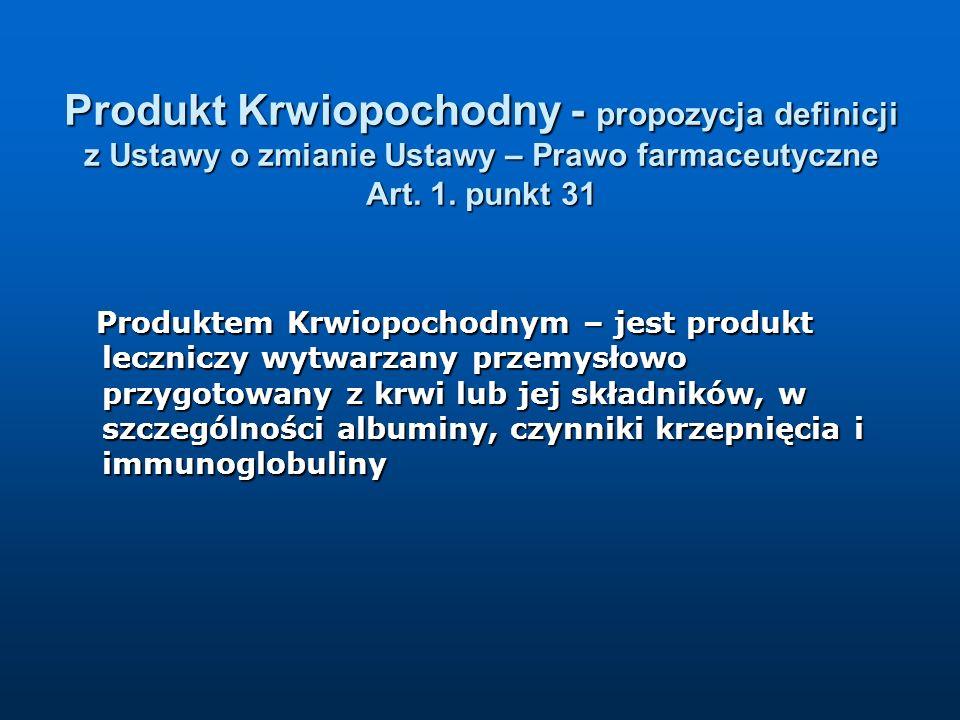 Produkt Krwiopochodny - propozycja definicji z Ustawy o zmianie Ustawy – Prawo farmaceutyczne Art. 1. punkt 31 Produktem Krwiopochodnym – jest produkt
