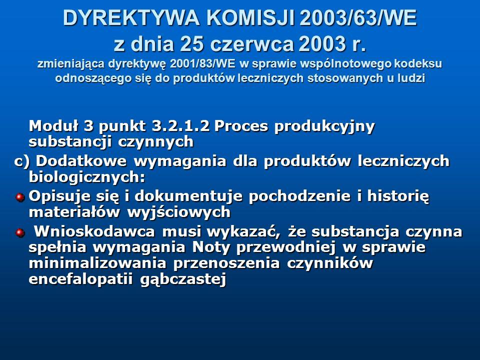 DYREKTYWA KOMISJI 2003/63/WE z dnia 25 czerwca 2003 r. zmieniająca dyrektywę 2001/83/WE w sprawie wspólnotowego kodeksu odnoszącego się do produktów l