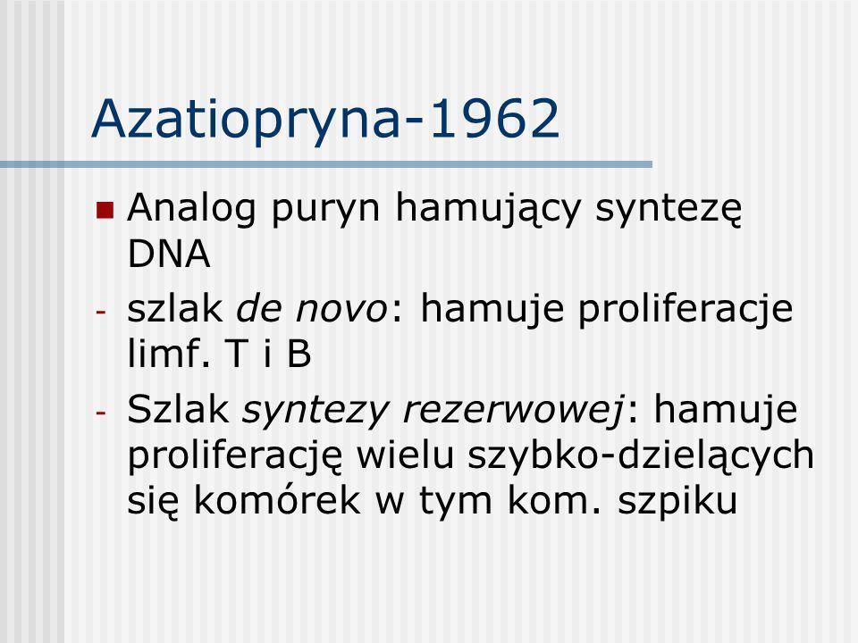 Azatiopryna Wady: - supresja szpiku - zaburzenia żołądkowo-jelitowe - hepatotoksyczność - zapalenie trzustki - nudności, wymioty, biegunka - łysienie