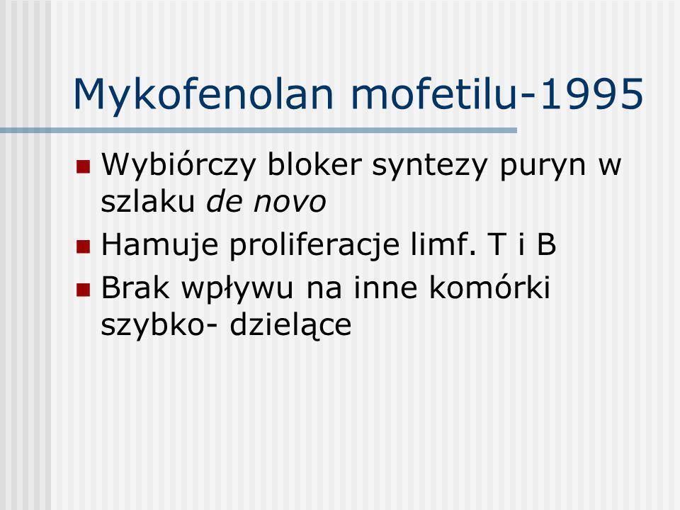 Mykofenolan mofetilu Wady: - leukopenia - biegunka - nudności - wymioty - zakażenia virusowe