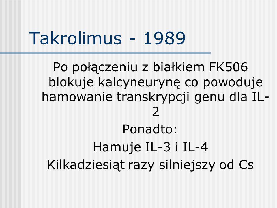 Takrolimus Wady: - hiperkaliemia - hepatotoksyczność - IGT i cukrzyca - drżenia - nadciśnienie tętnicze - nefrotoksyczność - neurotoksyczność – zmiany psychiczne - parestezje