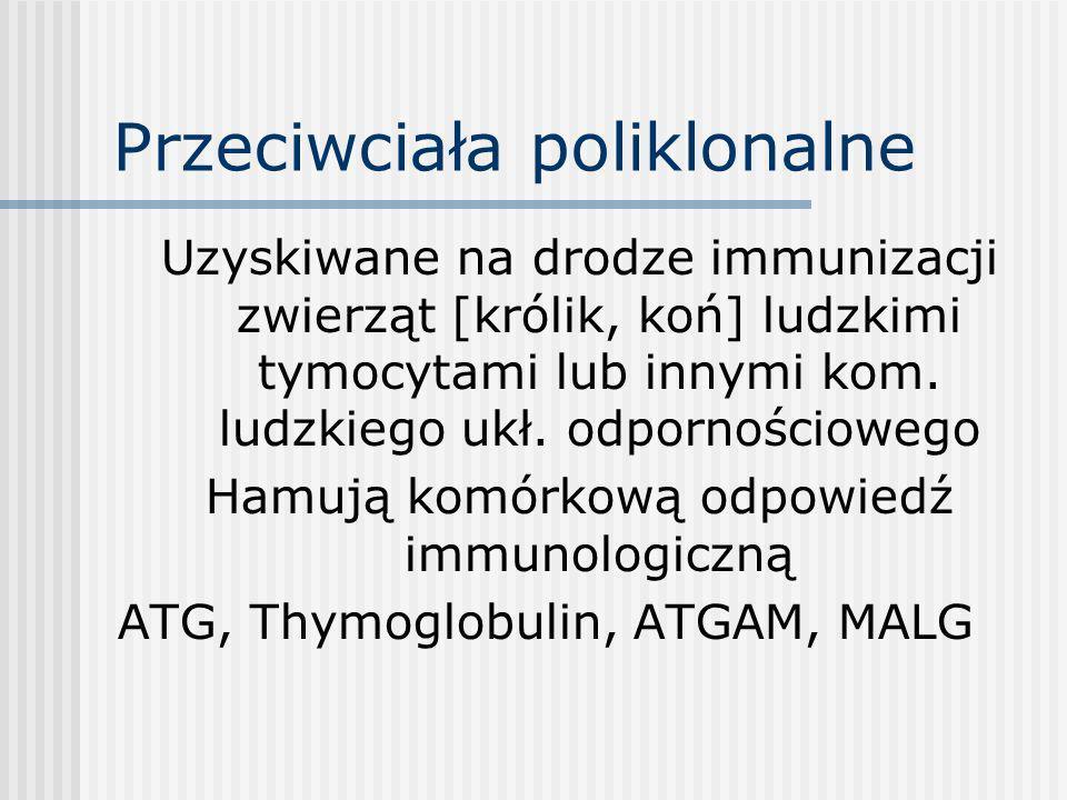 Przeciwciała poliklonalne Zastosowanie: profilaktyka i leczenie ostrego odrzutu Wady: - reakcja anafilaktyczna - choroba posurowicza z artralgią - gorączka - lekopenia - małopłytkowość - zakażenia wirusowe - dreszcze