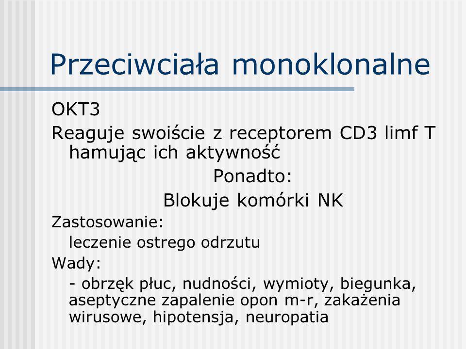 Przeciwciała monoliklonalne Anty-CD25 – daklizumab [Zenapax] Baziliksimab [Simulect] Łączy się z podjednostką receptora dla IL-2 na limf T co hamuje ich aktywację i proliferację Zastosowanie: indukcja immunosupresji Wady: - nadciśnienie tętnicze, opóźnione gojenie ran, drżenia