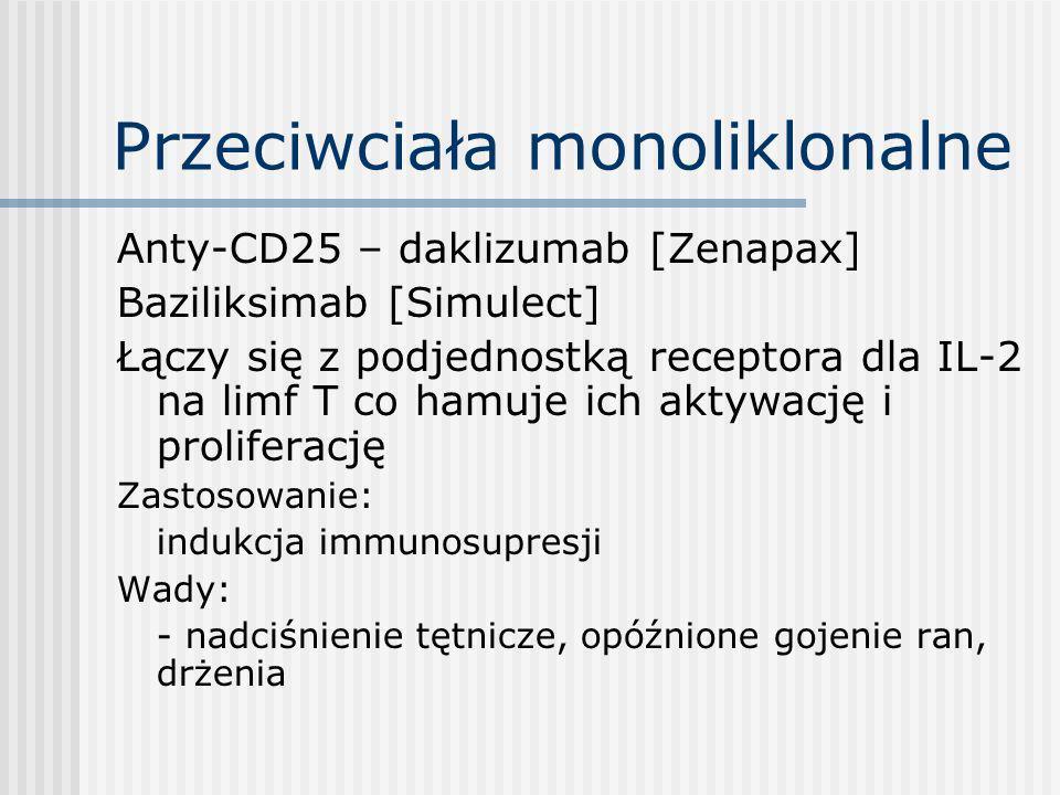 Leki w opracowaniu Antyproliferacyjne: - Brequinar - Mizorybina - VX-497 - Leflunomid [HWA 486] - Analogi deazaguaniny