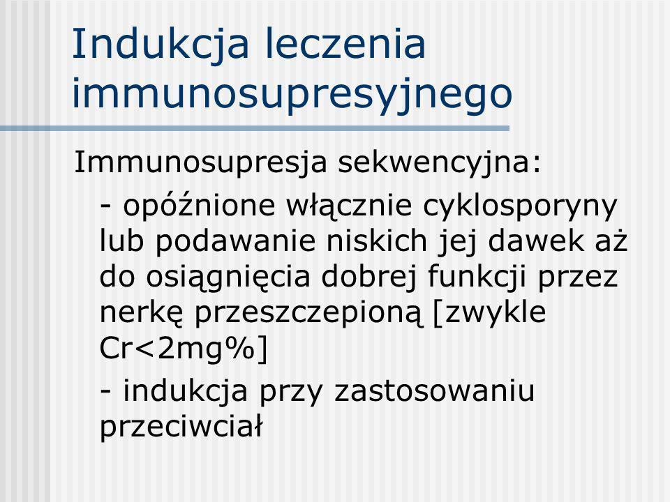 Indukcja leczenia immunosupresyjnego Immunosupresja dwulekowa: - inh.IL-2 + Ster / antymetabolity Immunosupresja trójlekowa: - inh.IL-2 + Ster + antymetabolitu Immunosupresja czterolekowa: - inh.IL-2 + Ster + antymetabolity + pC