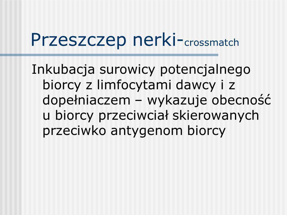 Przeszczep nerki- odrzucanie Nadostre: obecność u biorcy przeciwciał specyficznych dla antygenów dawcy Występuje w ciągu pierwszych godzin po przeszczepie
