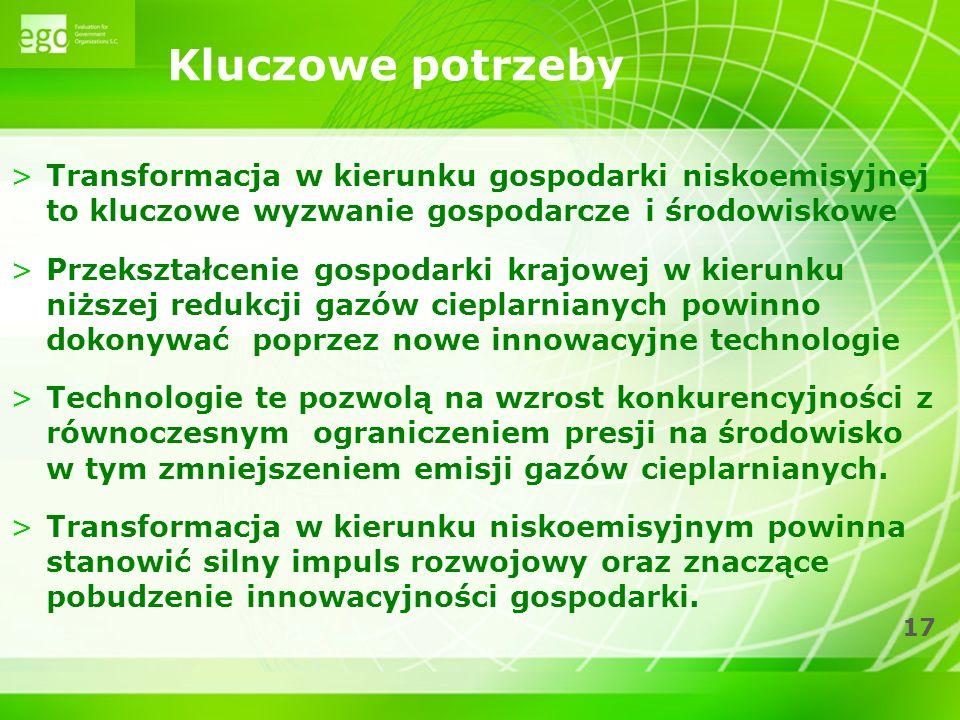 17 Kluczowe potrzeby >Transformacja w kierunku gospodarki niskoemisyjnej to kluczowe wyzwanie gospodarcze i środowiskowe >Przekształcenie gospodarki k