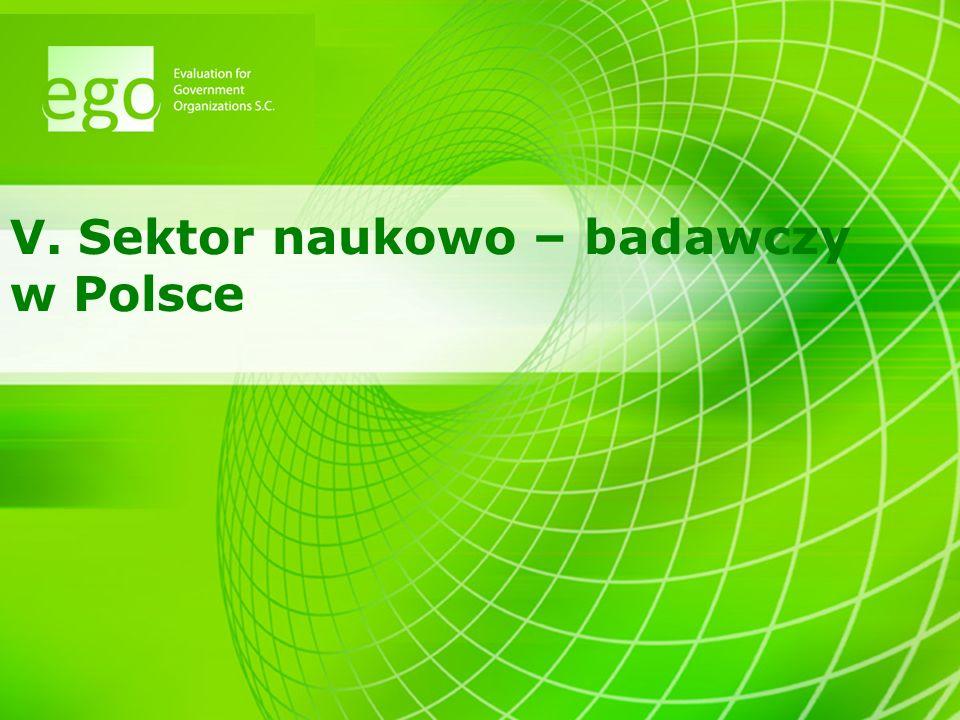 V. Sektor naukowo – badawczy w Polsce