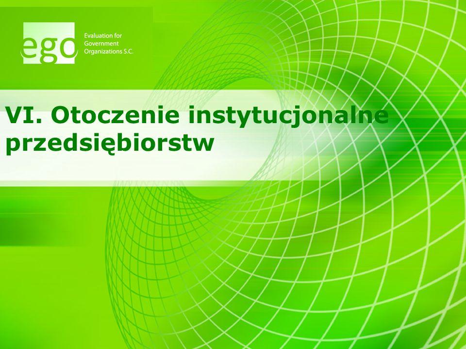 VI. Otoczenie instytucjonalne przedsiębiorstw