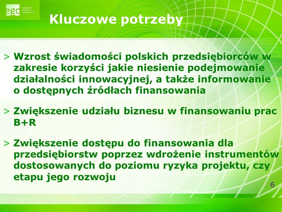6 >Wzrost świadomości polskich przedsiębiorców w zakresie korzyści jakie niesienie podejmowanie działalności innowacyjnej, a także informowanie o dost
