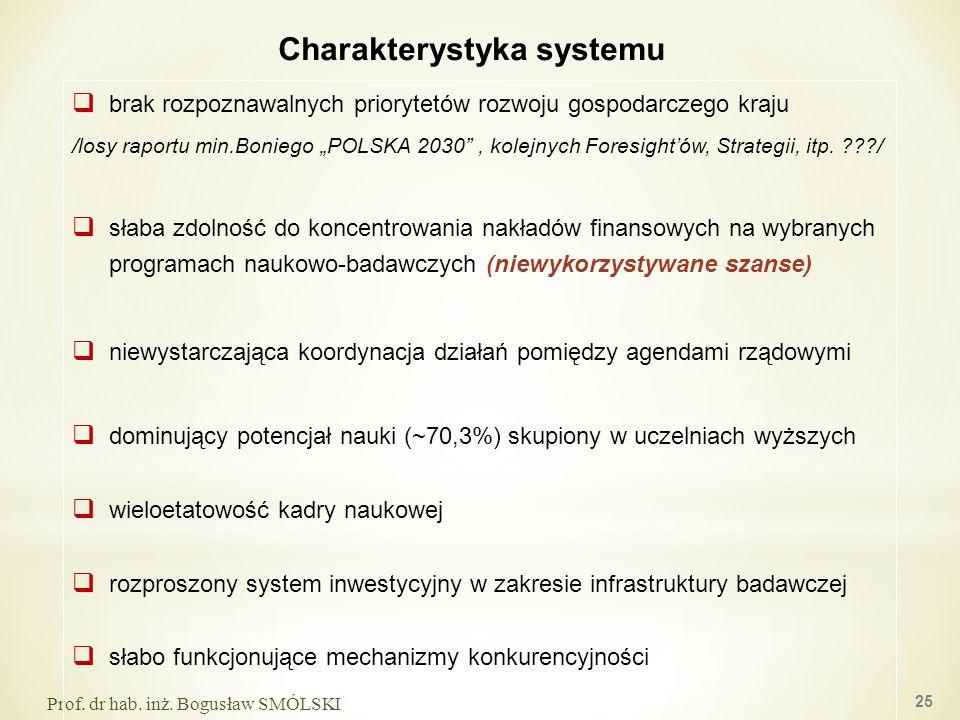 25 Prof. dr hab. inż. Bogusław SMÓLSKI Charakterystyka systemu brak rozpoznawalnych priorytetów rozwoju gospodarczego kraju /losy raportu min.Boniego