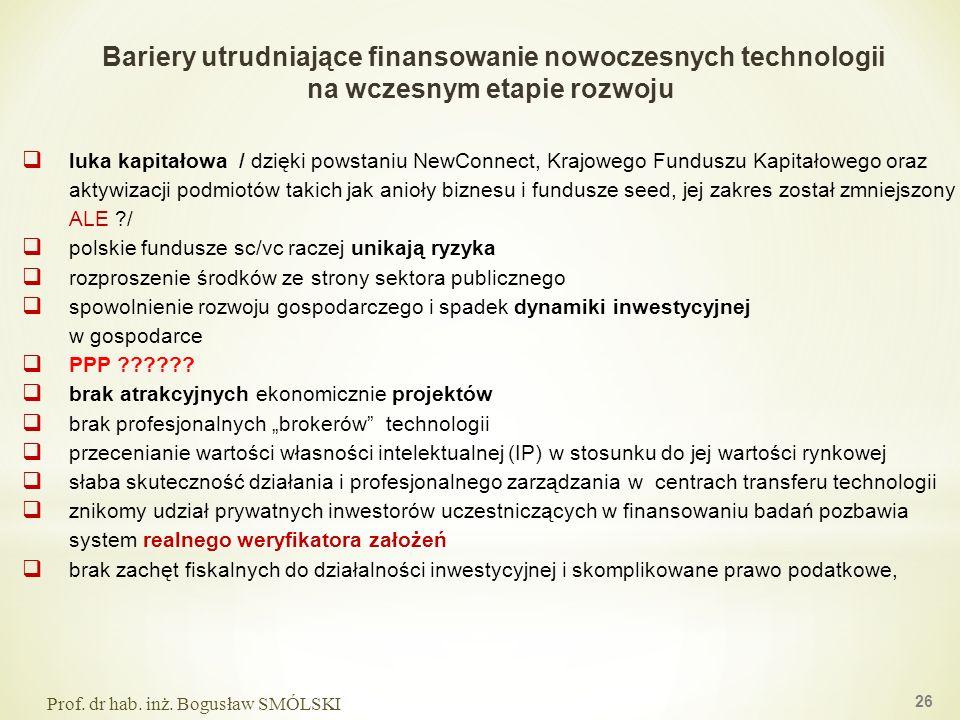 Bariery utrudniające finansowanie nowoczesnych technologii na wczesnym etapie rozwoju luka kapitałowa / dzięki powstaniu NewConnect, Krajowego Fundusz