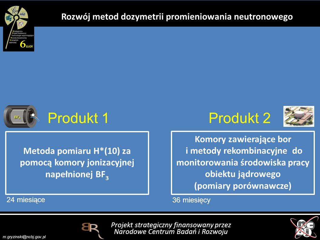 Projekt strategiczny finansowany przez Narodowe Centrum Badań i Rozwoju m.gryzinski@ncbj.gov.pl Rozwój metod dozymetrii promieniowania neutronowego Produkt 2 Metoda pomiaru H*(10) za pomocą komory jonizacyjnej napełnionej BF 3 Komory zawierające bor i metody rekombinacyjne do monitorowania środowiska pracy obiektu jądrowego (pomiary porównawcze) Produkt 1 BF 3 24 miesiące 36 miesięcy