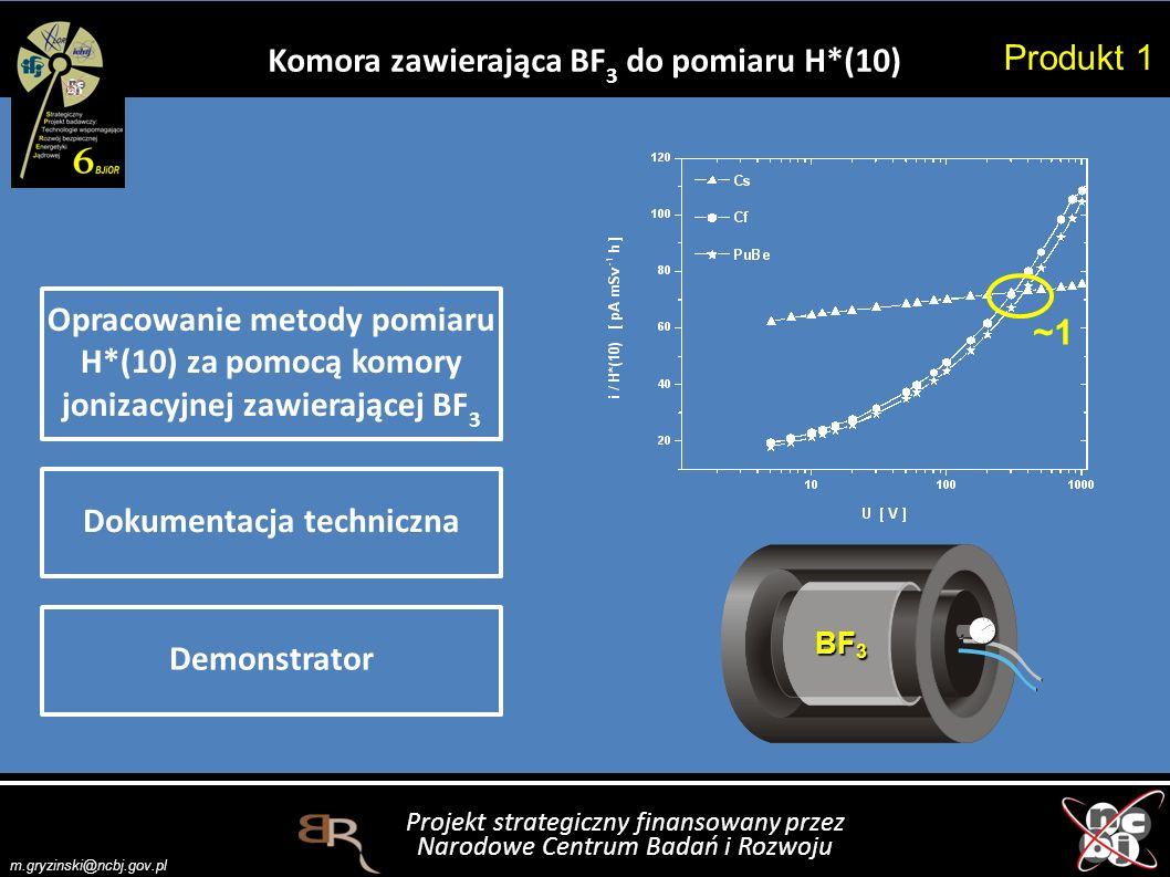 Projekt strategiczny finansowany przez Narodowe Centrum Badań i Rozwoju m.gryzinski@ncbj.gov.pl Rozwój metod dozymetrii promieniowania neutronowego Produkt 2 Metoda pomiaru H*(10) za pomocą komory jonizacyjnej napełnionej BF 3 Komory zawierające bor i metody rekombinacyjne do monitorowania środowiska pracy obiektu jądrowego (pomiary porównawcze) Produkt 1 Etap 4 Etap 12 Etap 13 Etap 17 Etap 18CEL 3