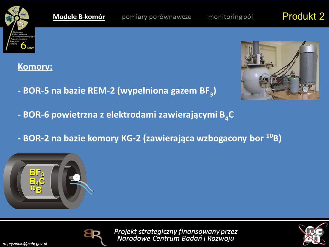 Projekt strategiczny finansowany przez Narodowe Centrum Badań i Rozwoju m.gryzinski@ncbj.gov.pl Produkt 2 Modele B-komór pomiary porównawcze monitoring pól Komory: - BOR-5 na bazie REM-2 (wypełniona gazem BF 3 ) - BOR-6 powietrzna z elektrodami zawierającymi B 4 C - BOR-2 na bazie komory KG-2 (zawierająca wzbogacony bor 10 B) BF 3 B 4 C 10 B