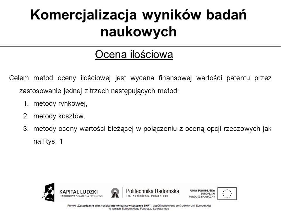Ocena ilościowa Celem metod oceny ilościowej jest wycena finansowej wartości patentu przez zastosowanie jednej z trzech następujących metod: 1.metody