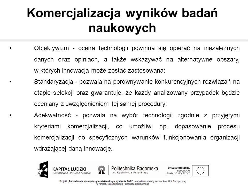 Obiektywizm - ocena technologii powinna się opierać na niezależnych danych oraz opiniach, a także wskazywać na alternatywne obszary, w których innowac