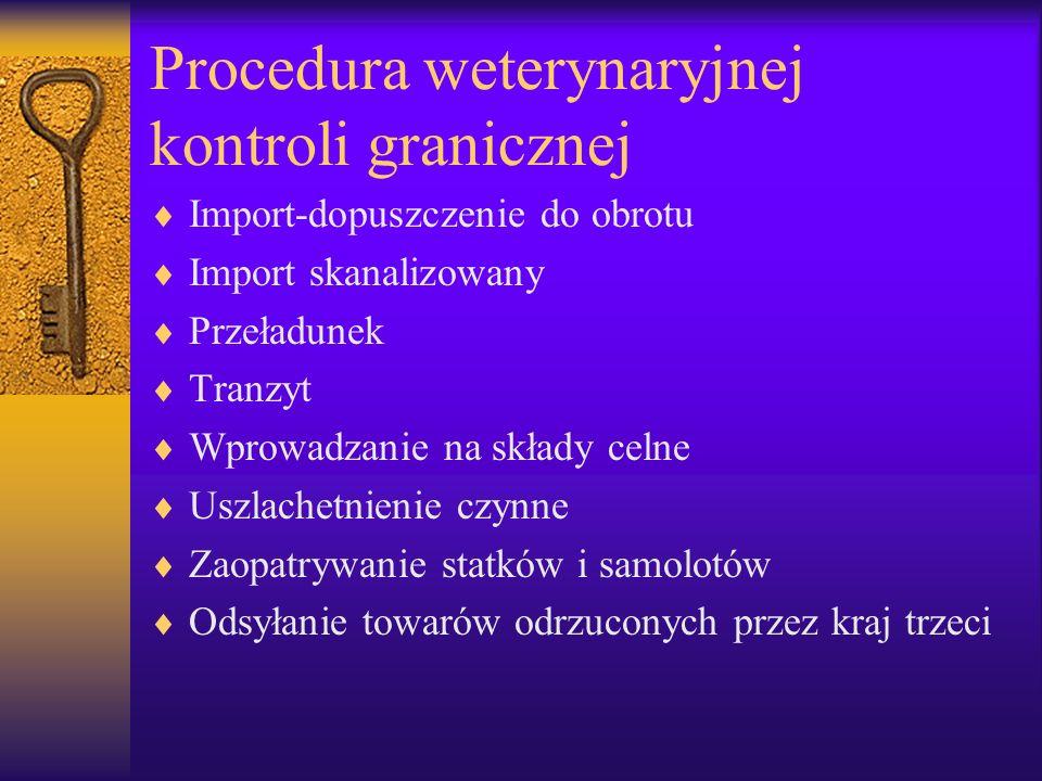 Przeładunek- procedura zwolni enie inform acja Kon.