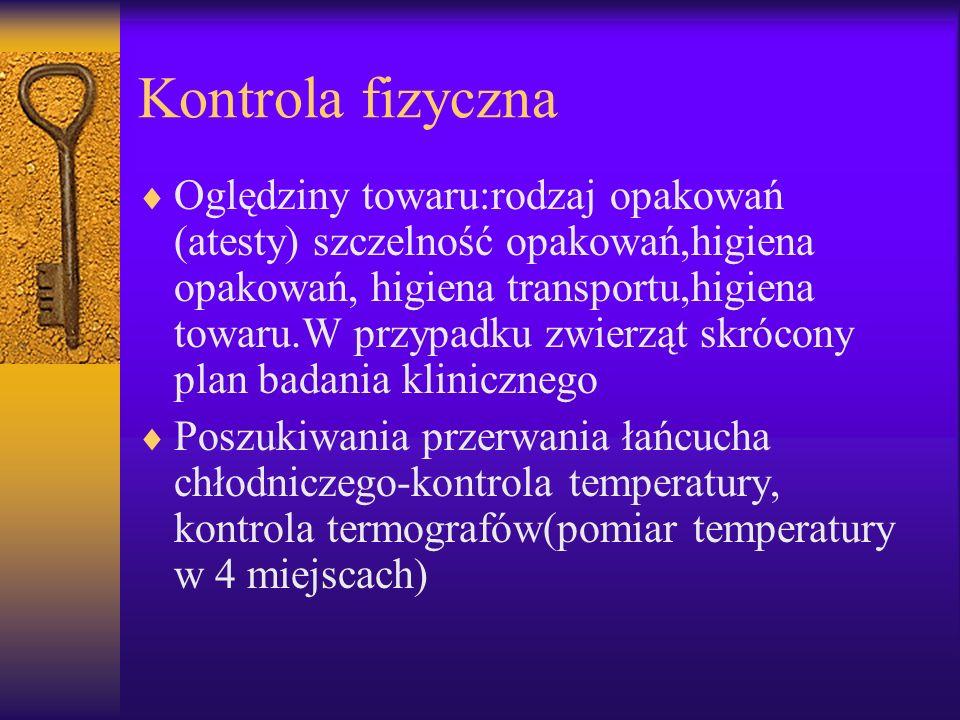 Kontrola fizyczna Oględziny towaru:rodzaj opakowań (atesty) szczelność opakowań,higiena opakowań, higiena transportu,higiena towaru.W przypadku zwierz