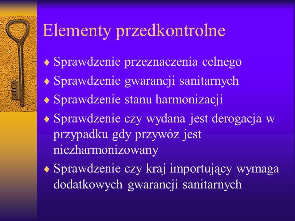 Przeładunek -procedura Zgłoszenie przesyłki Sprawdzenie przedkontrolne Jw..