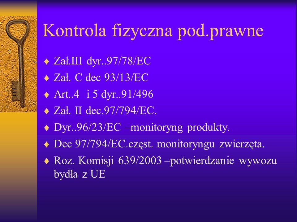 Kontrola fizyczna pod.prawne Zał.III dyr..97/78/EC Zał. C dec 93/13/EC Art..4 i 5 dyr..91/496 Zał. II dec.97/794/EC. Dyr..96/23/EC –monitoryng produkt