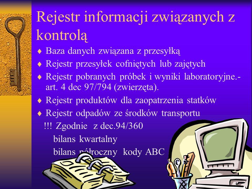 Rejestr informacji związanych z kontrolą Baza danych związana z przesyłką Rejestr przesyłek cofniętych lub zajętych Rejestr pobranych próbek i wyniki