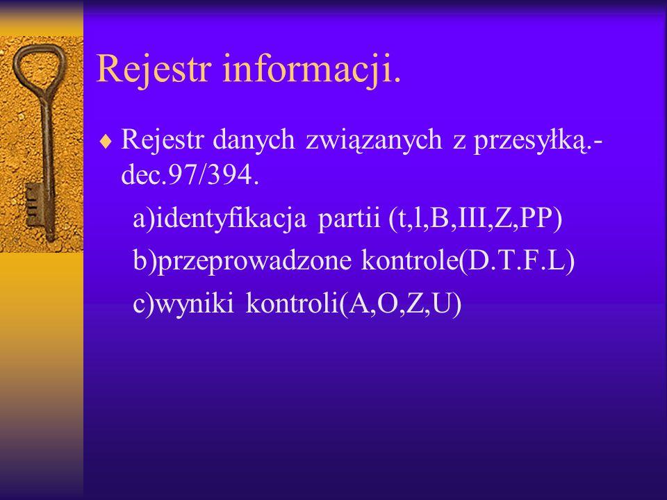 Rejestr informacji. Rejestr danych związanych z przesyłką.- dec.97/394. a)identyfikacja partii (t,l,B,III,Z,PP) b)przeprowadzone kontrole(D.T.F.L) c)w