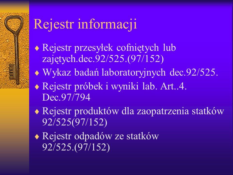 Rejestr informacji Rejestr przesyłek cofniętych lub zajętych.dec.92/525.(97/152) Wykaz badań laboratoryjnych dec.92/525. Rejestr próbek i wyniki lab.