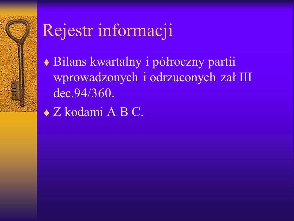 Rejestr informacji Bilans kwartalny i półroczny partii wprowadzonych i odrzuconych zał III dec.94/360. Z kodami A B C.