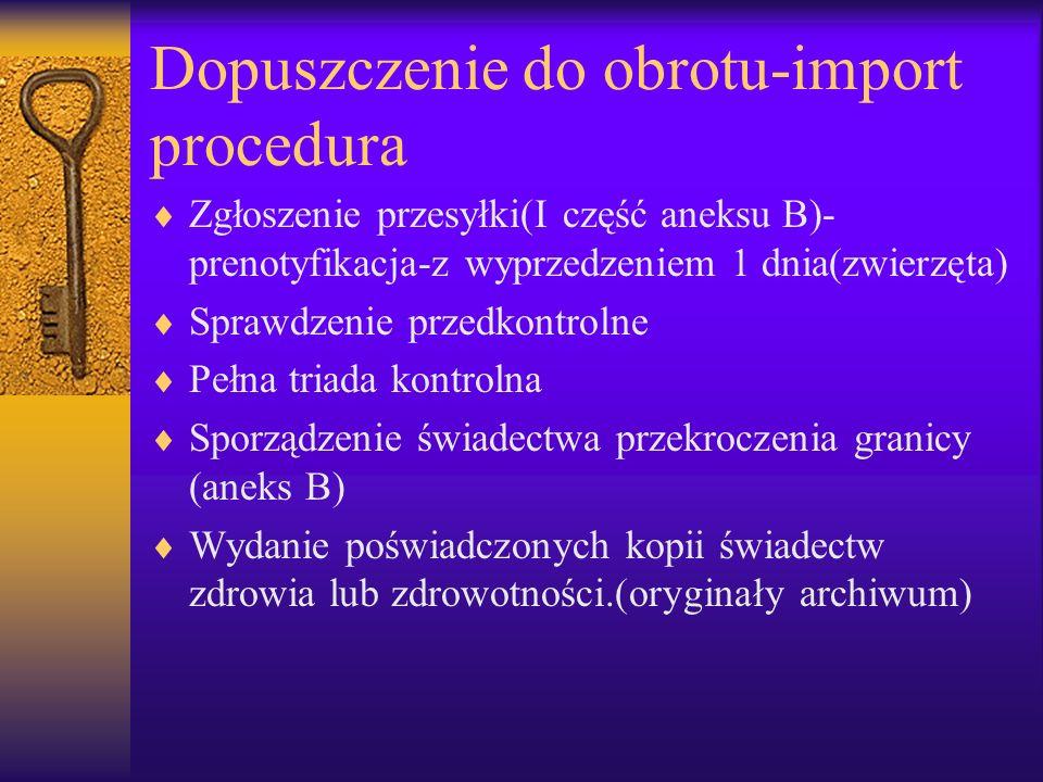 Dopuszczenie do obrotu-import procedura Zgłoszenie przesyłki(I część aneksu B)- prenotyfikacja-z wyprzedzeniem 1 dnia(zwierzęta) Sprawdzenie przedkont
