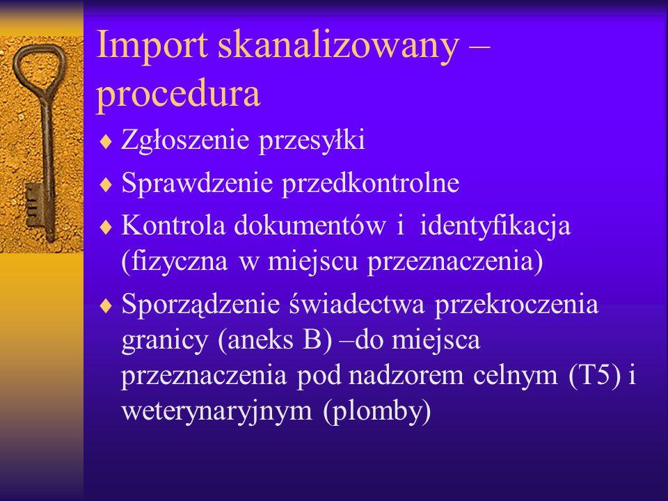 Import skanalizowany – procedura Zgłoszenie przesyłki Sprawdzenie przedkontrolne Kontrola dokumentów i identyfikacja (fizyczna w miejscu przeznaczenia