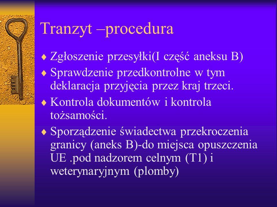 Tranzyt –procedura Zgłoszenie przesyłki(I część aneksu B) Sprawdzenie przedkontrolne w tym deklaracja przyjęcia przez kraj trzeci. Kontrola dokumentów