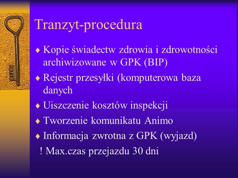 Tranzyt-procedura Kopie świadectw zdrowia i zdrowotności archiwizowane w GPK (BIP) Rejestr przesyłki (komputerowa baza danych Uiszczenie kosztów inspe