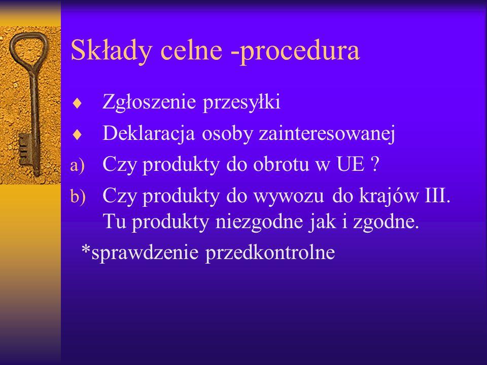 Składy celne -procedura Zgłoszenie przesyłki Deklaracja osoby zainteresowanej a) Czy produkty do obrotu w UE ? b) Czy produkty do wywozu do krajów III