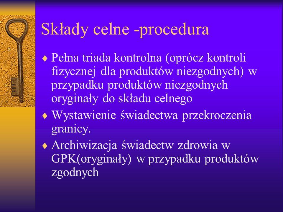 Składy celne -procedura Pełna triada kontrolna (oprócz kontroli fizycznej dla produktów niezgodnych) w przypadku produktów niezgodnych oryginały do sk
