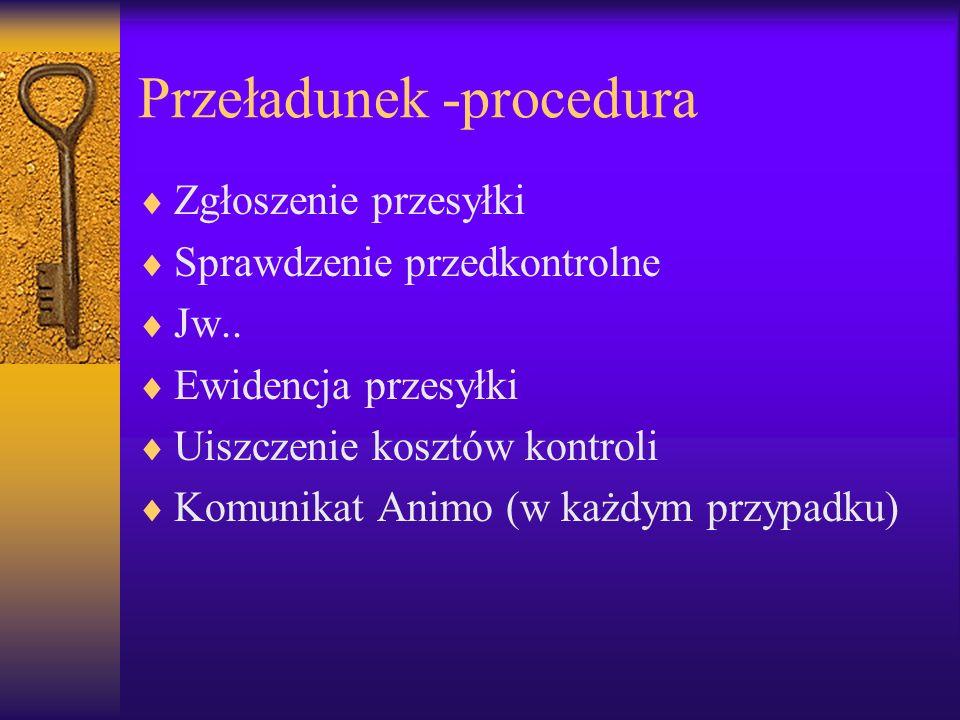 Przeładunek -procedura Zgłoszenie przesyłki Sprawdzenie przedkontrolne Jw.. Ewidencja przesyłki Uiszczenie kosztów kontroli Komunikat Animo (w każdym