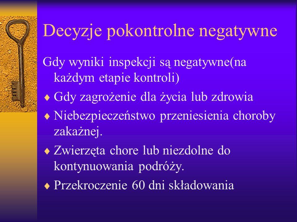 Decyzje pokontrolne negatywne Gdy wyniki inspekcji są negatywne(na każdym etapie kontroli) Gdy zagrożenie dla życia lub zdrowia Niebezpieczeństwo prze