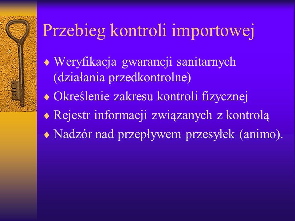 Przebieg kontroli importowej Weryfikacja gwarancji sanitarnych (działania przedkontrolne) Określenie zakresu kontroli fizycznej Rejestr informacji zwi