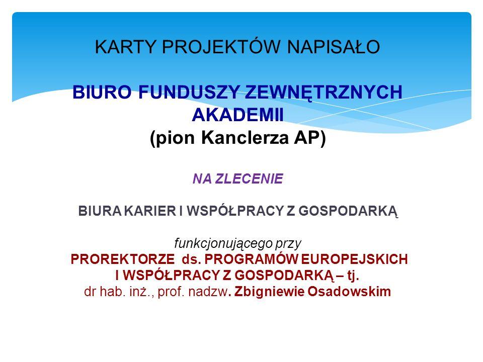 DZIĘKUJĘ ZA UWAGĘ Barbara Podruczna - Mocarska Kierownik Biura ds.