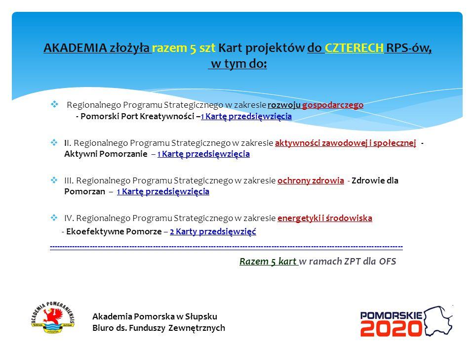 Regionalnego Programu Strategicznego w zakresie rozwoju gospodarczego - Pomorski Port Kreatywności –1 Kartę przedsięwzięcia II. Regionalnego Programu