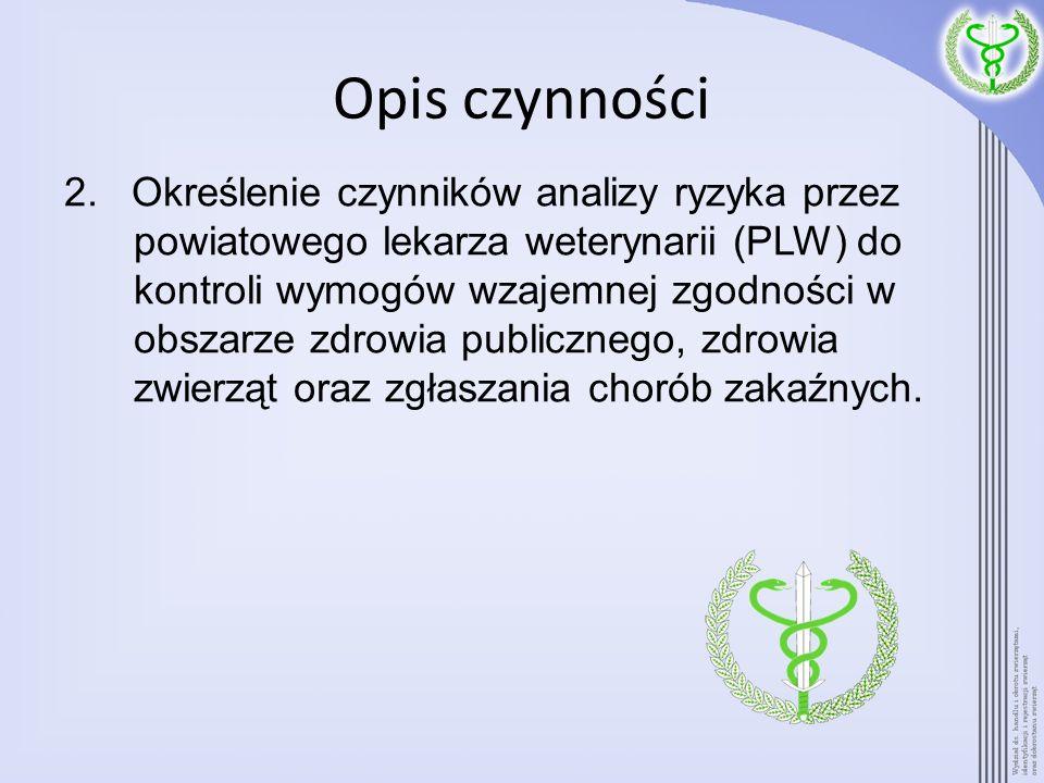 Opis czynności 2. Określenie czynników analizy ryzyka przez powiatowego lekarza weterynarii (PLW) do kontroli wymogów wzajemnej zgodności w obszarze z