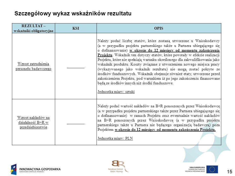 15 REZULTAT – wskaźniki obligatoryjne KSIOPIS Wzrost zatrudnienia personelu badawczego _________ Należy podać liczbę etatów, które zostaną utworzone u