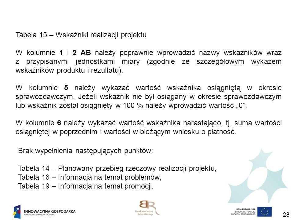 28 Tabela 15 – Wskaźniki realizacji projektu W kolumnie 1 i 2 AB należy poprawnie wprowadzić nazwy wskaźników wraz z przypisanymi jednostkami miary (z