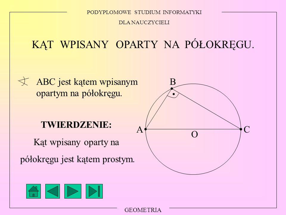 PODYPLOMOWE STUDIUM INFORMATYKI DLA NAUCZYCIELI GEOMETRIA KĄT WPISANY OPARTY NA PÓŁOKRĘGU.. A B C O ABC jest kątem wpisanym opartym na półokręgu. TWIE