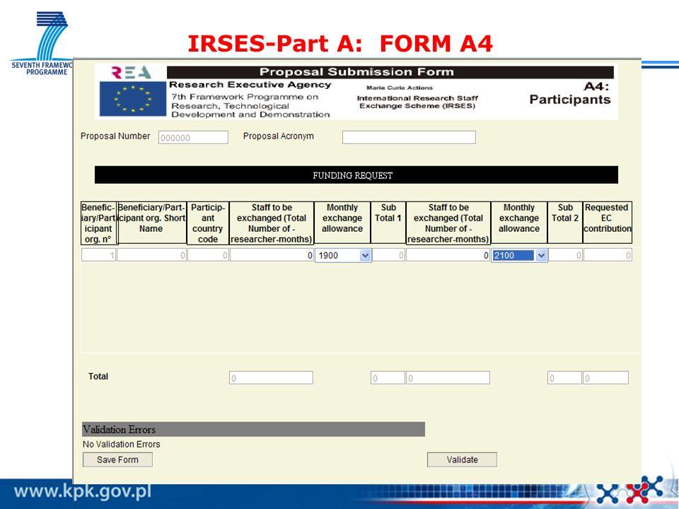 IRSES-Part A: FORM A2 Sprawdź jaka jest oficjalna nazwa instytucji!