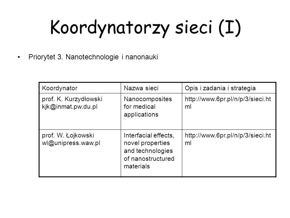 Koordynatorzy sieci (I) Priorytet 3.